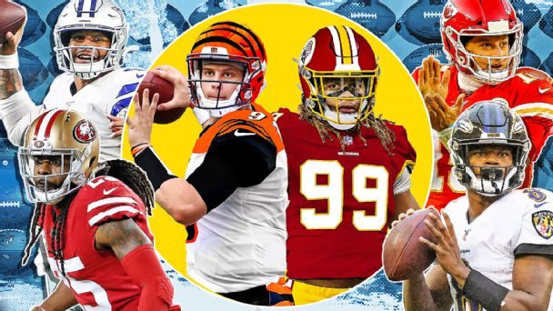 NFL Players for the 2020 NFL season predictions